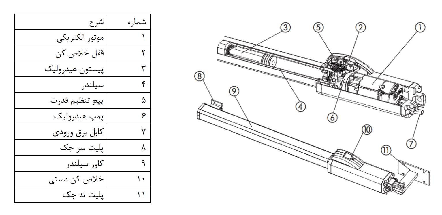 مراحل نصب و راه اندازی سیستم درب اتوماتیک